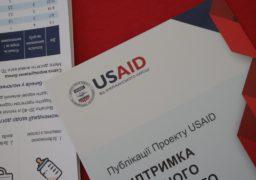 Святкуємо день народження Черкас в «Містечко USAID»