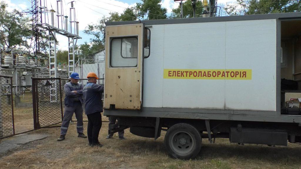 електролабораторія Черкасиобленерго
