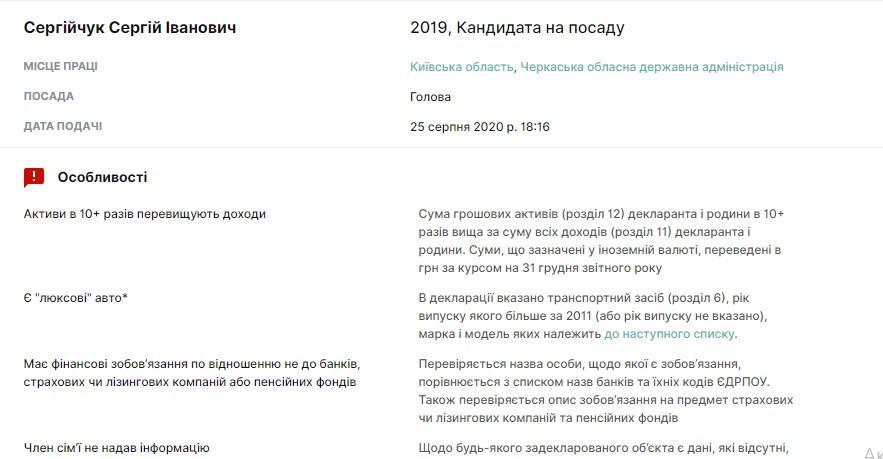 Декларація Сергійчек Сергій